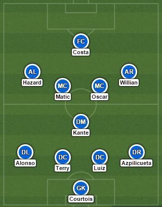 Transfer deadline best chelsea starting XI