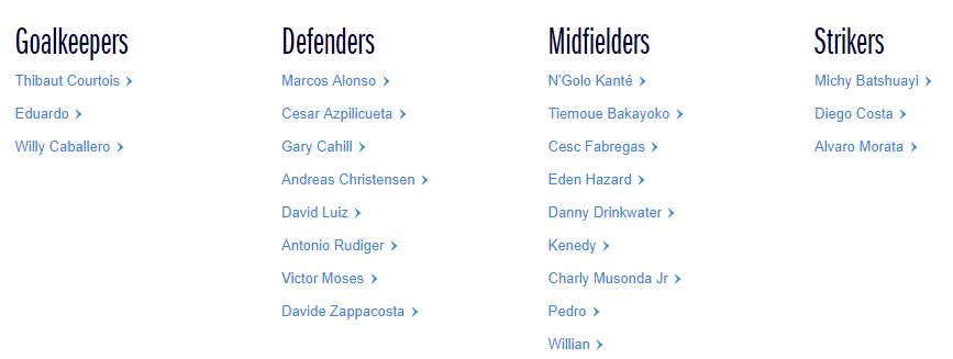 2017/2018 Chelsea Squad