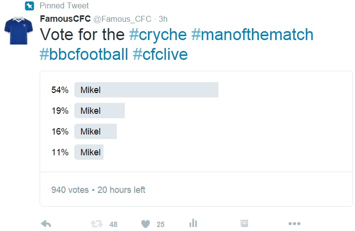 Mikel Man Of The Match Against Crystal Palace – BUT ONLY JUST!